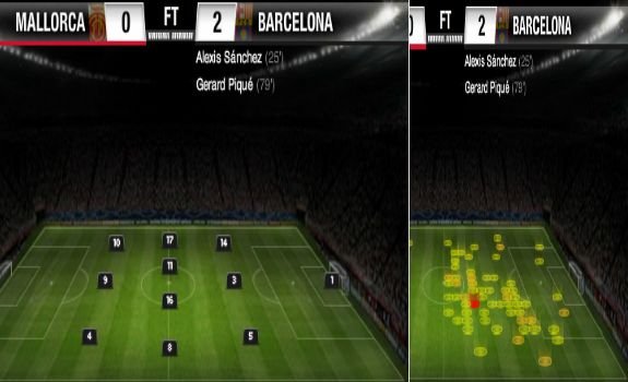 How Pep Guardiola's Barcelona Reinvented Total Football