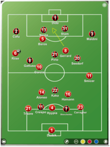 man united vs chelsea expected lineup