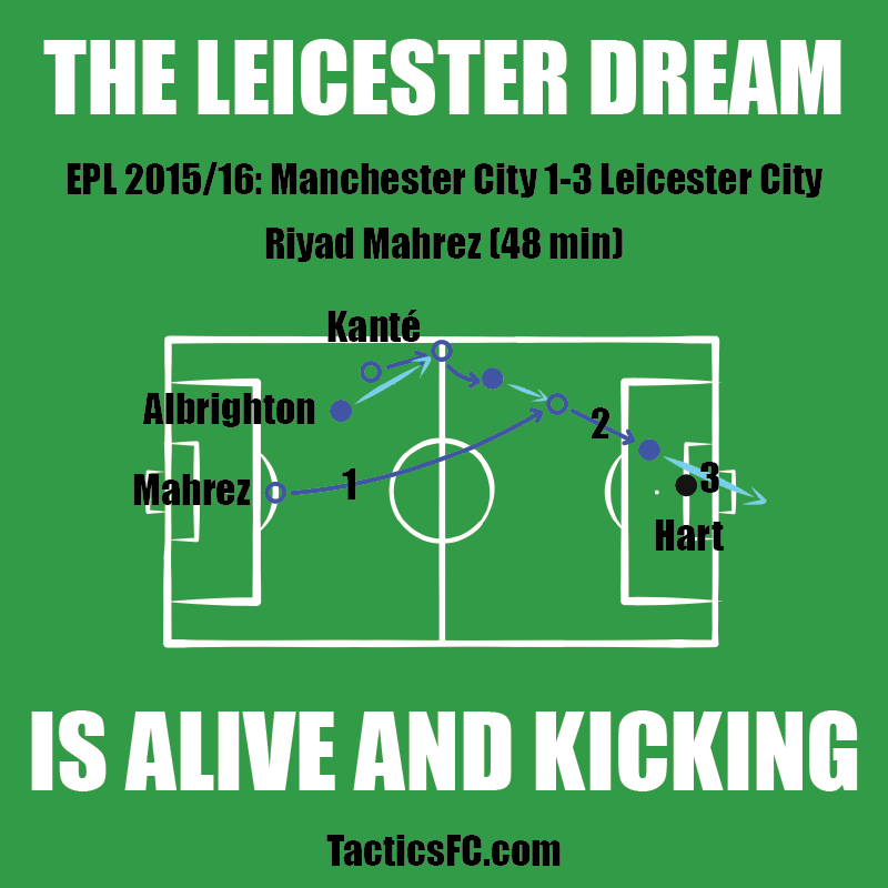 TFCSP034-manchester-city-1-3-leicester-city-huth-mahrez-epl