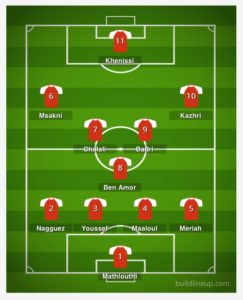 tunisia formation fifa 18