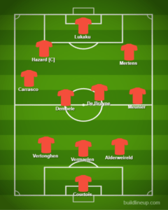belgium expected starting lineup formation