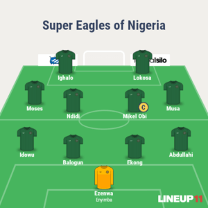 nigeria world cup formation tactics