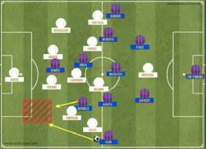 pep guardiola barcelona tactical analysis